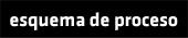 Ir a ITE de Sevilla : Esquema de Proceso